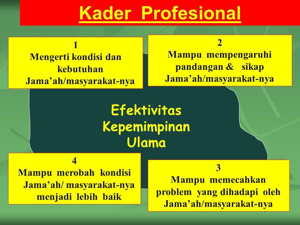 Kader Profesional Efektivitas Kepemimpinan Ulama 2 1