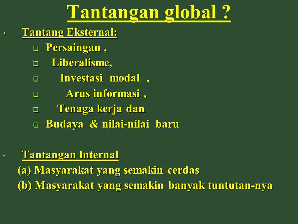 Tantangan global Tantang Eksternal: Persaingan , Liberalisme,