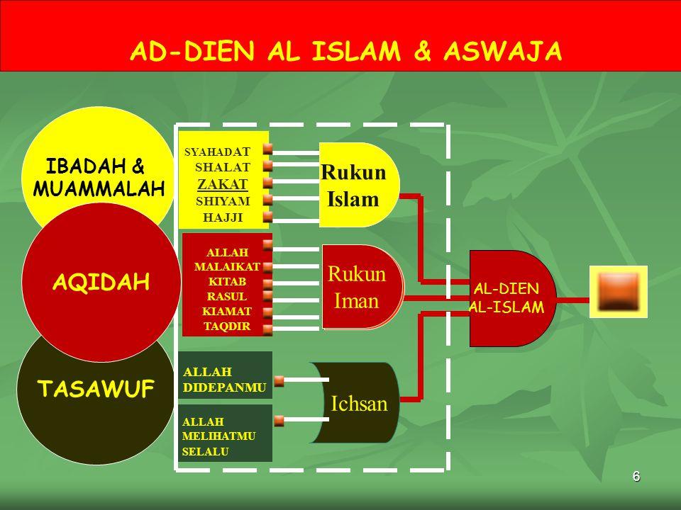 AD-DIEN AL ISLAM & ASWAJA