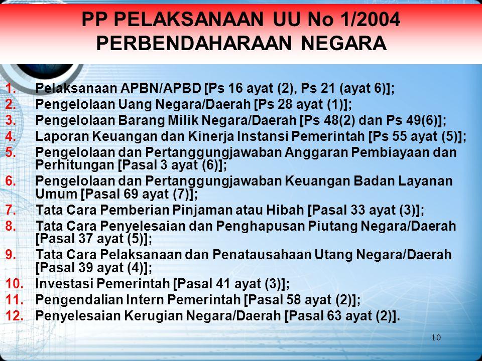 PP PELAKSANAAN UU No 1/2004 PERBENDAHARAAN NEGARA