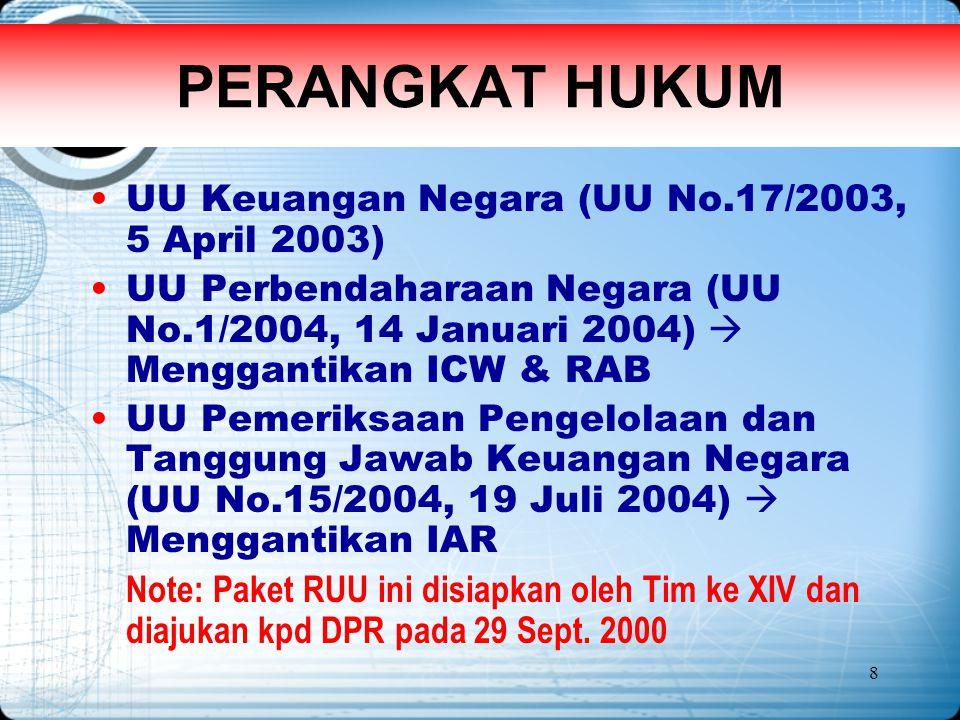 PERANGKAT HUKUM UU Keuangan Negara (UU No.17/2003, 5 April 2003)