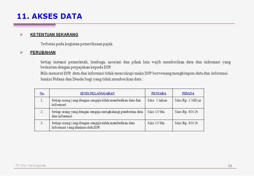 11. AKSES DATA Terbatas pada kegiatan pemeriksaan pajak.