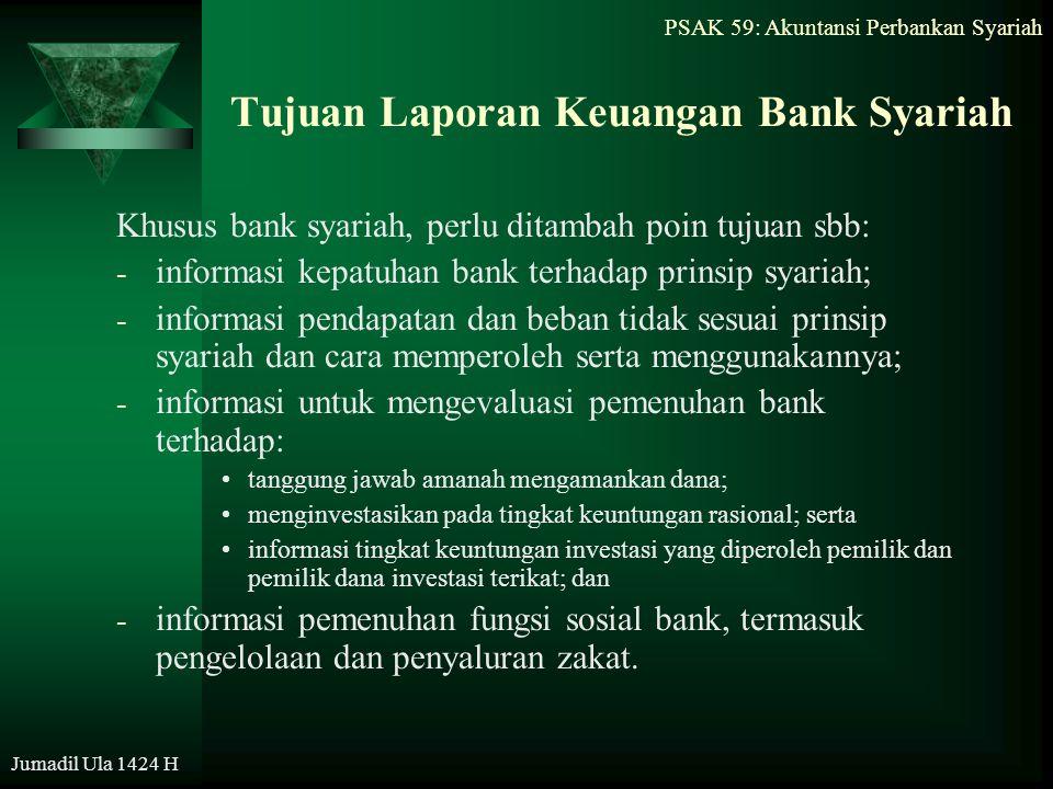 Tujuan Laporan Keuangan Bank Syariah