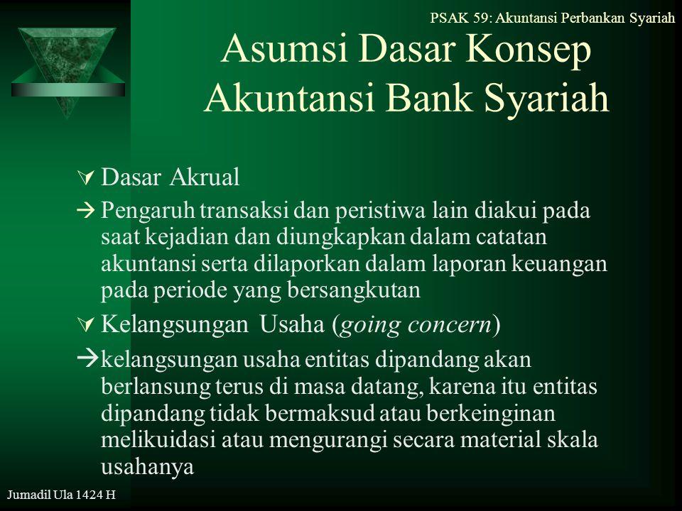 Asumsi Dasar Konsep Akuntansi Bank Syariah