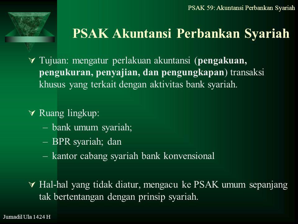 PSAK Akuntansi Perbankan Syariah