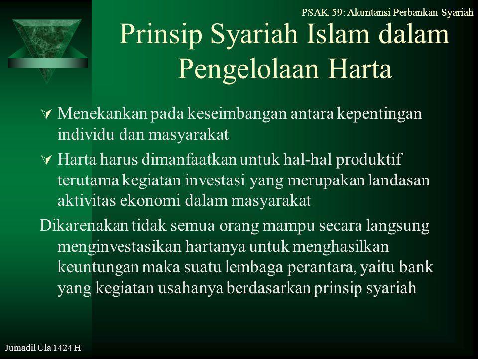 Prinsip Syariah Islam dalam Pengelolaan Harta