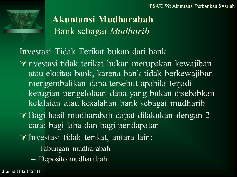 Akuntansi Mudharabah Bank sebagai Mudharib