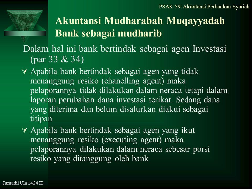Akuntansi Mudharabah Muqayyadah Bank sebagai mudharib