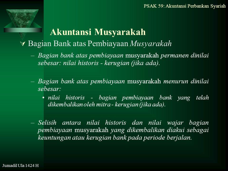 Akuntansi Musyarakah Bagian Bank atas Pembiayaan Musyarakah