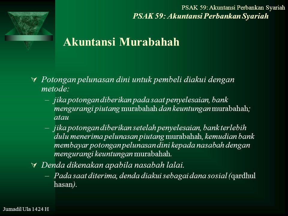 PSAK 59: Akuntansi Perbankan Syariah