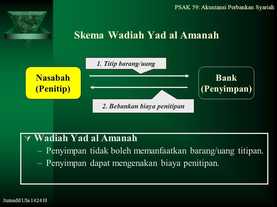 Skema Wadiah Yad al Amanah