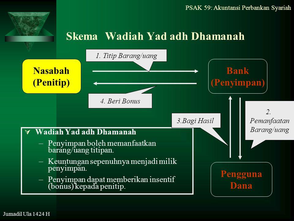 Skema Wadiah Yad adh Dhamanah