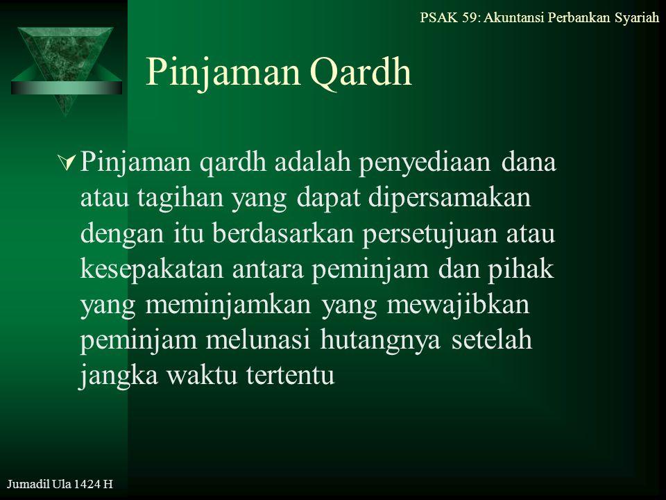 Pinjaman Qardh