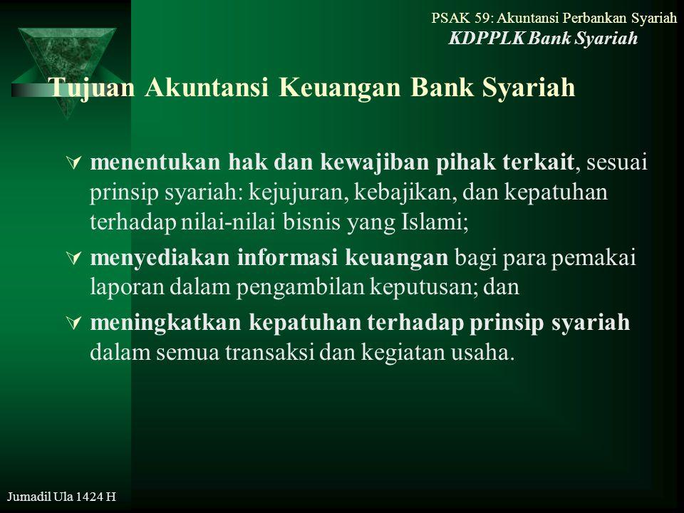 Tujuan Akuntansi Keuangan Bank Syariah