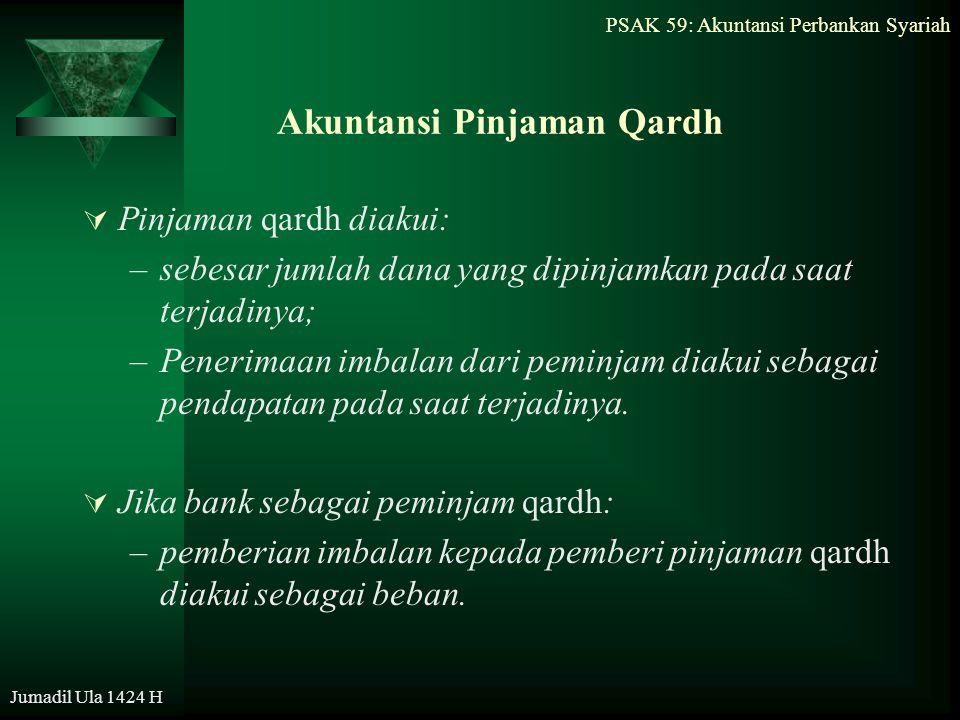 Akuntansi Pinjaman Qardh