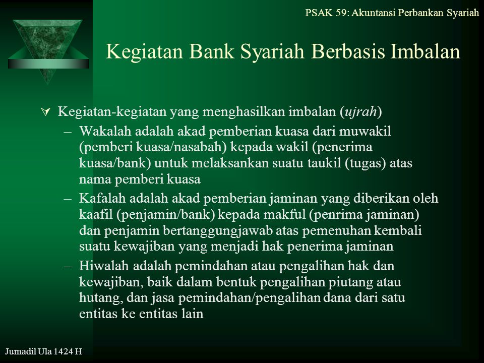 Kegiatan Bank Syariah Berbasis Imbalan