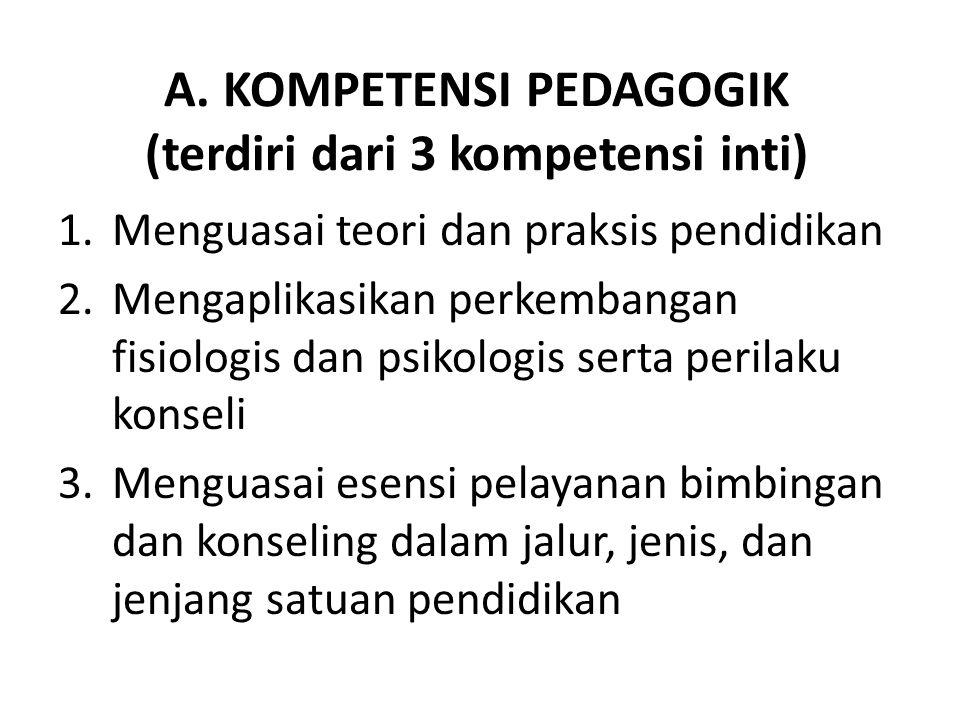 A. KOMPETENSI PEDAGOGIK (terdiri dari 3 kompetensi inti)