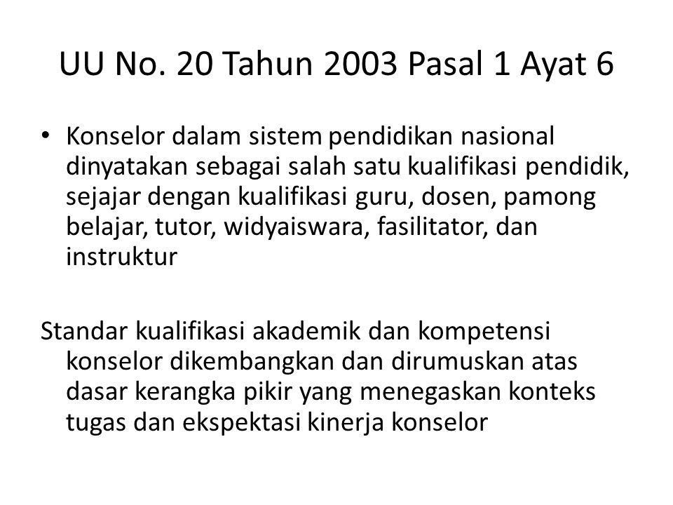 UU No. 20 Tahun 2003 Pasal 1 Ayat 6