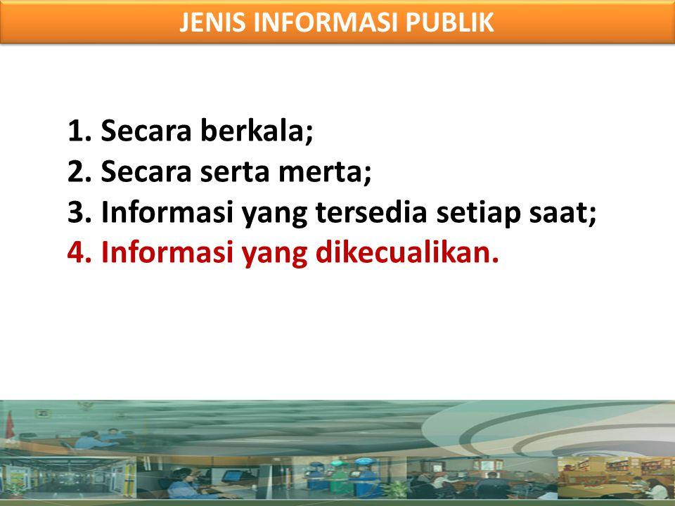 JENIS INFORMASI PUBLIK