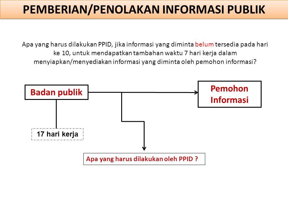 PEMBERIAN/PENOLAKAN INFORMASI PUBLIK
