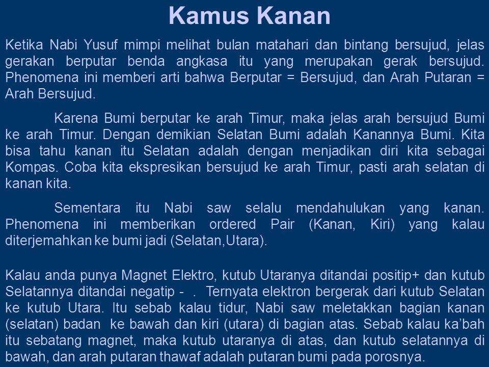 Kamus Kanan