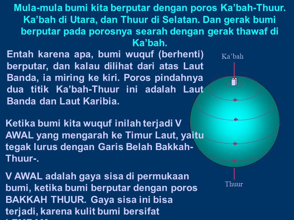 Mula-mula bumi kita berputar dengan poros Ka'bah-Thuur