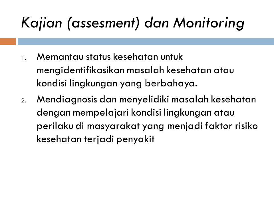 Kajian (assesment) dan Monitoring
