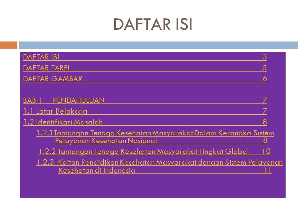 DAFTAR ISI DAFTAR ISI 3 DAFTAR TABEL 5 DAFTAR GAMBAR 6