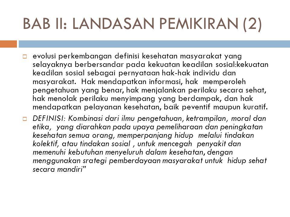 BAB II: LANDASAN PEMIKIRAN (2)