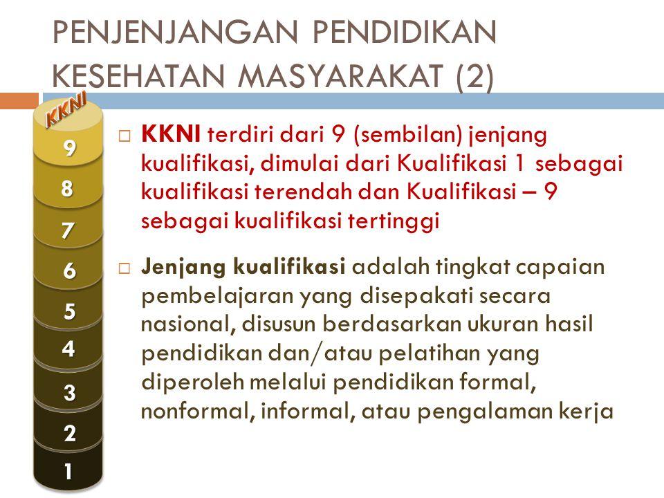 PENJENJANGAN PENDIDIKAN KESEHATAN MASYARAKAT (2)