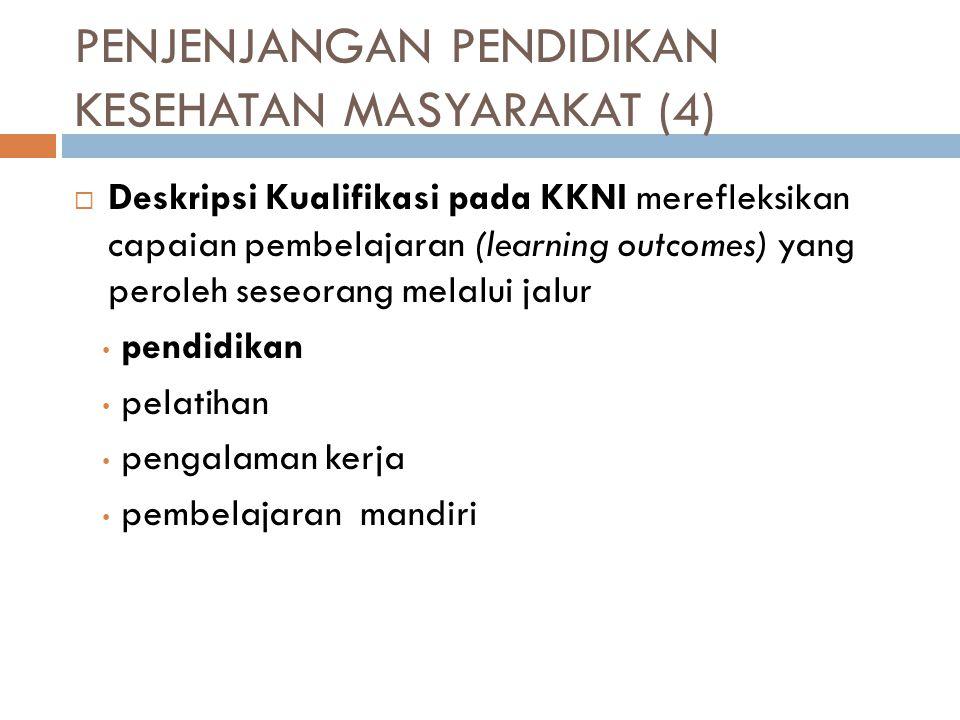 PENJENJANGAN PENDIDIKAN KESEHATAN MASYARAKAT (4)