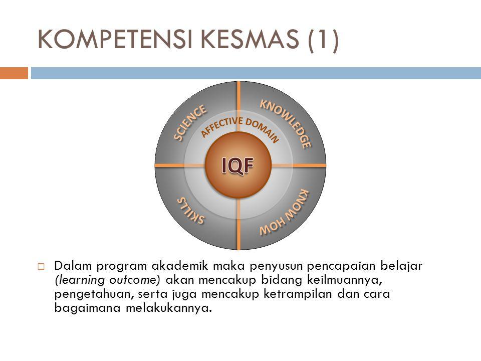 KOMPETENSI KESMAS (1)