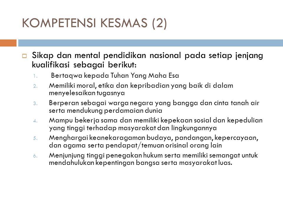 KOMPETENSI KESMAS (2) Sikap dan mental pendidikan nasional pada setiap jenjang kualifikasi sebagai berikut: