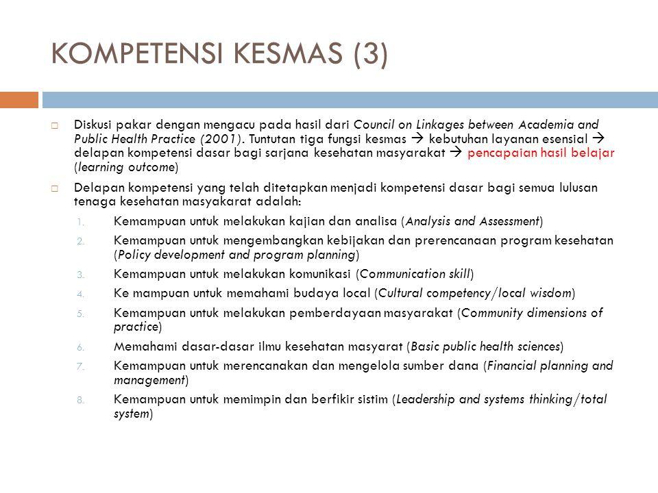 KOMPETENSI KESMAS (3)