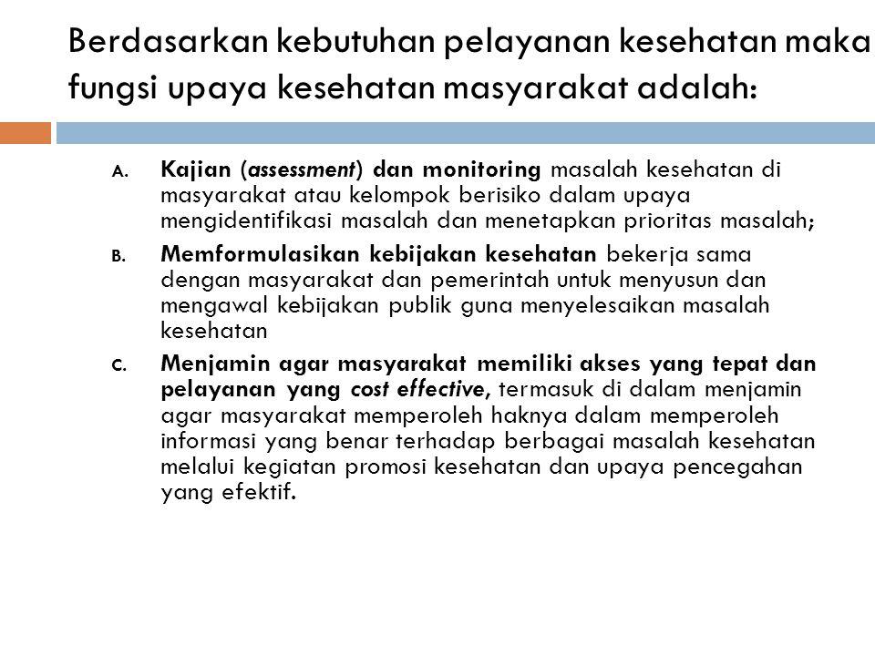 Berdasarkan kebutuhan pelayanan kesehatan maka fungsi upaya kesehatan masyarakat adalah: