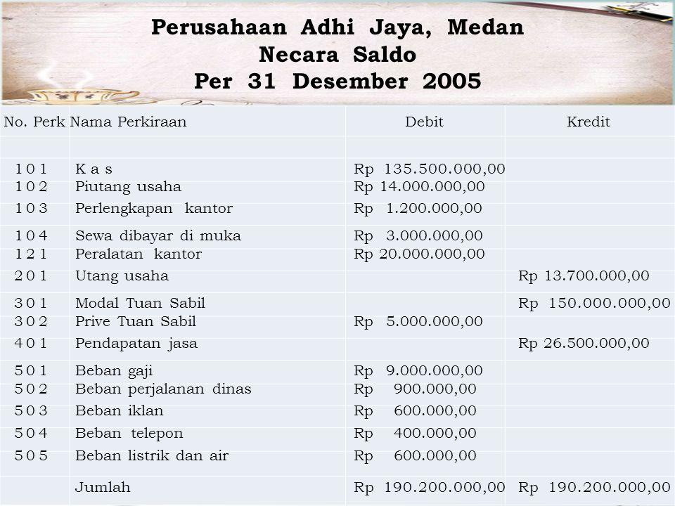 Perusahaan Adhi Jaya, Medan Necara Saldo Per 31 Desember 2005