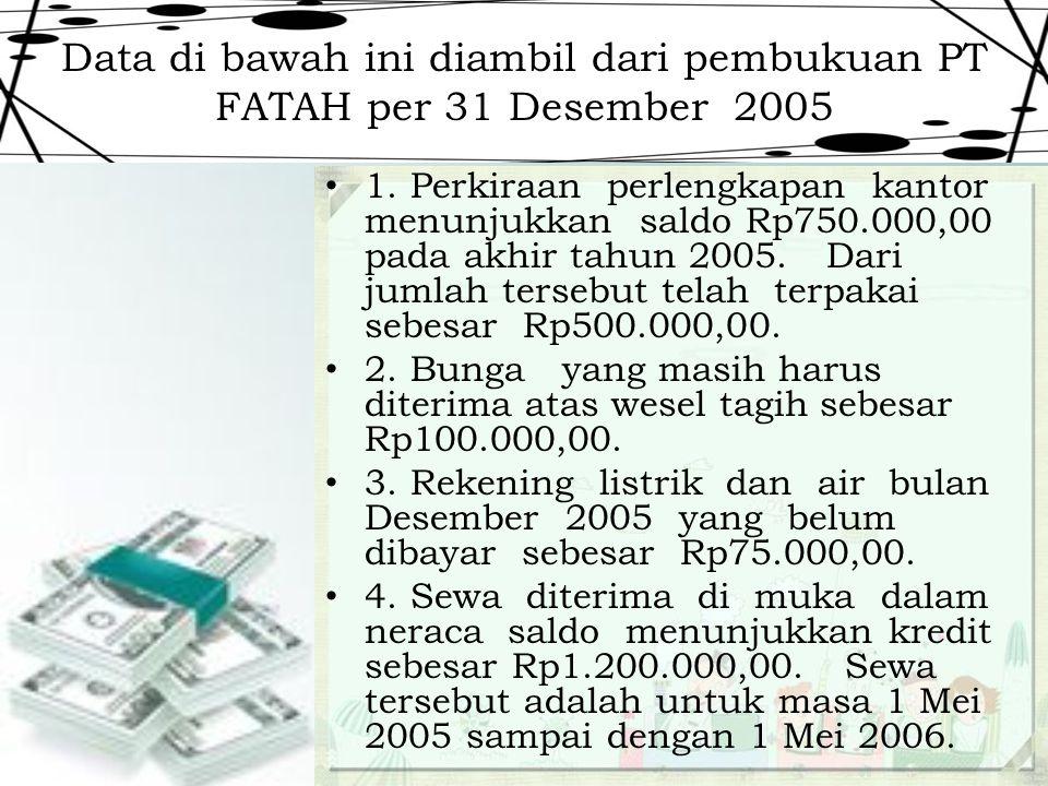 Data di bawah ini diambil dari pembukuan PT FATAH per 31 Desember 2005