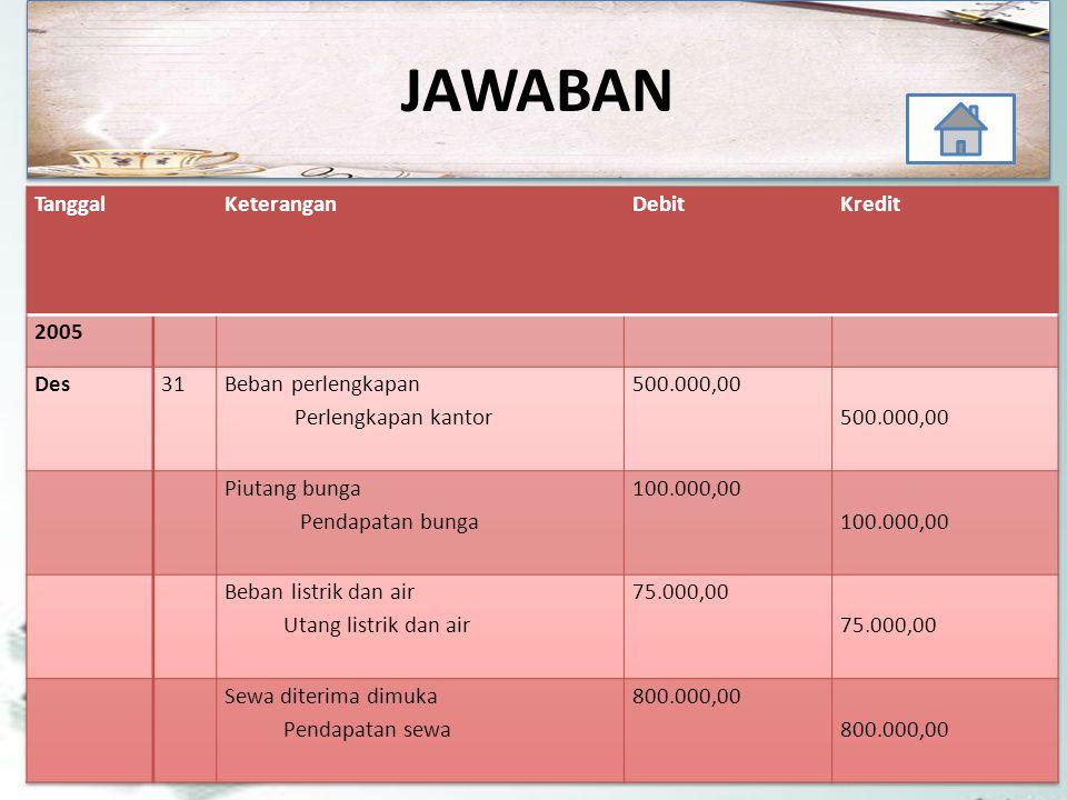 JAWABAN Tanggal Keterangan Debit Kredit 2005 Des 31 Beban perlengkapan