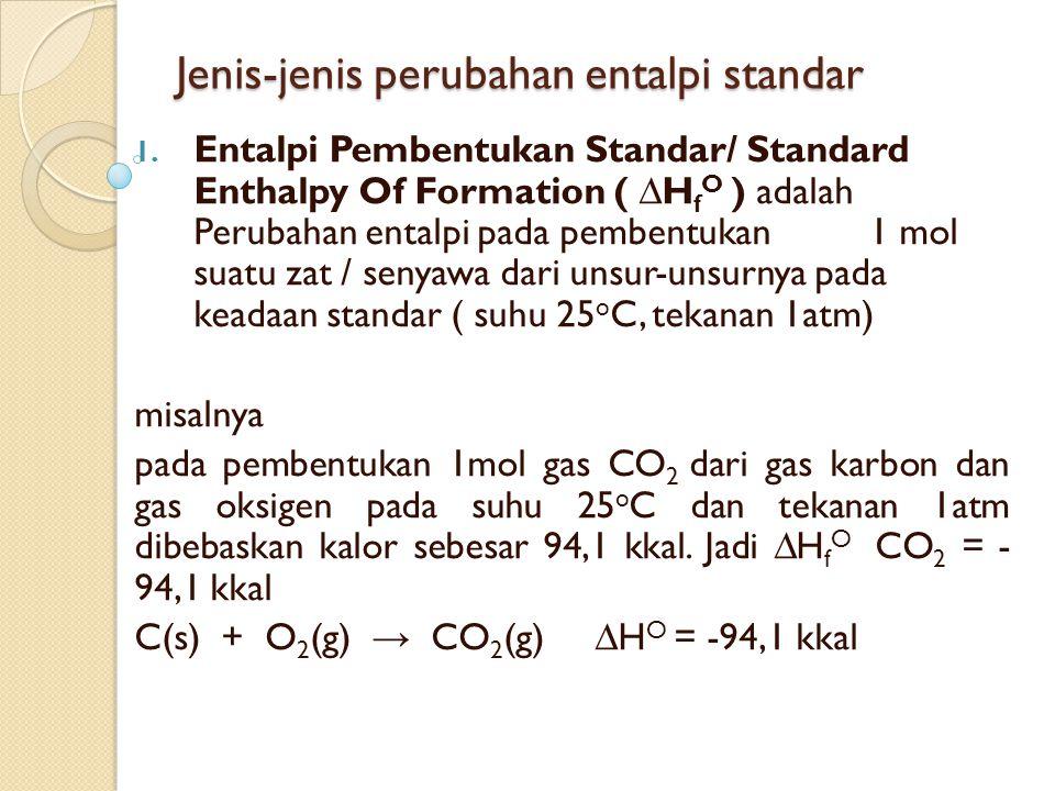 Jenis-jenis perubahan entalpi standar