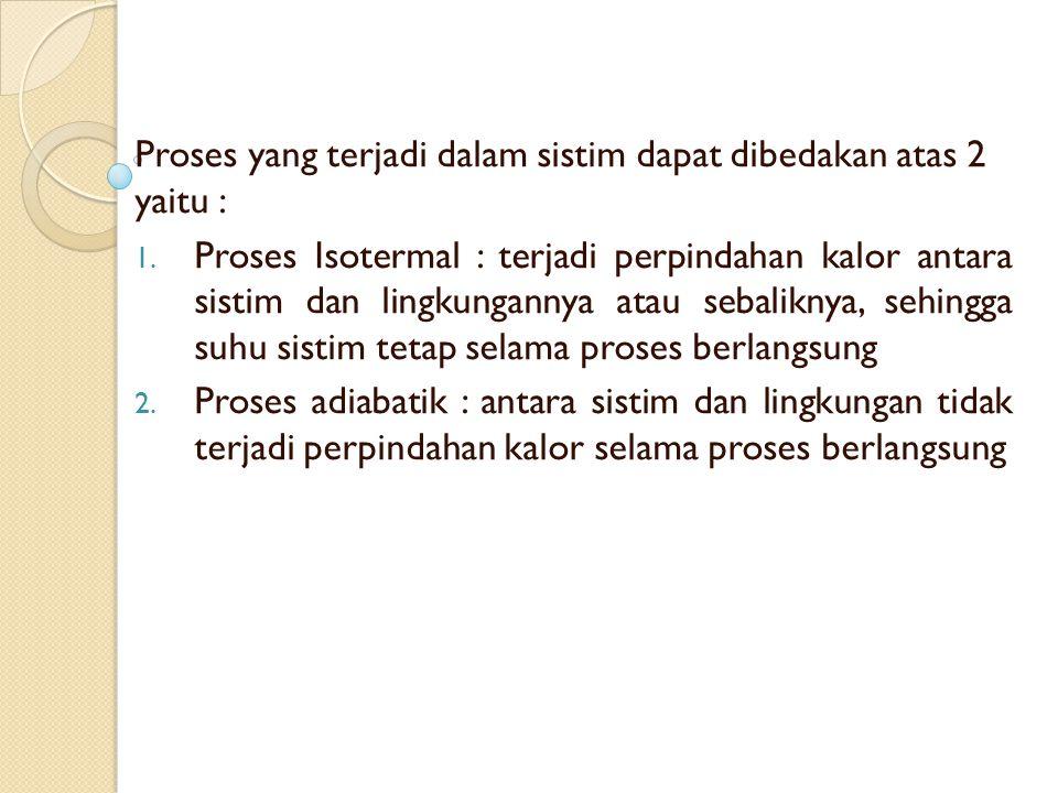 Proses yang terjadi dalam sistim dapat dibedakan atas 2 yaitu :