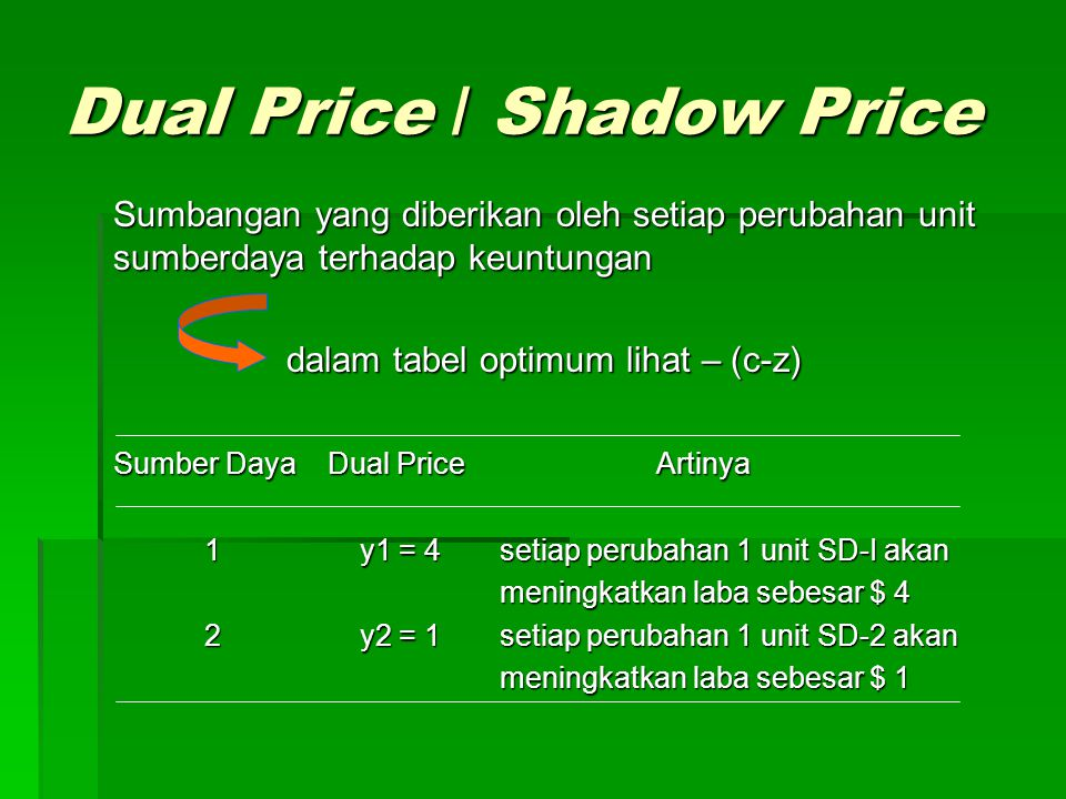 Dual Price / Shadow Price