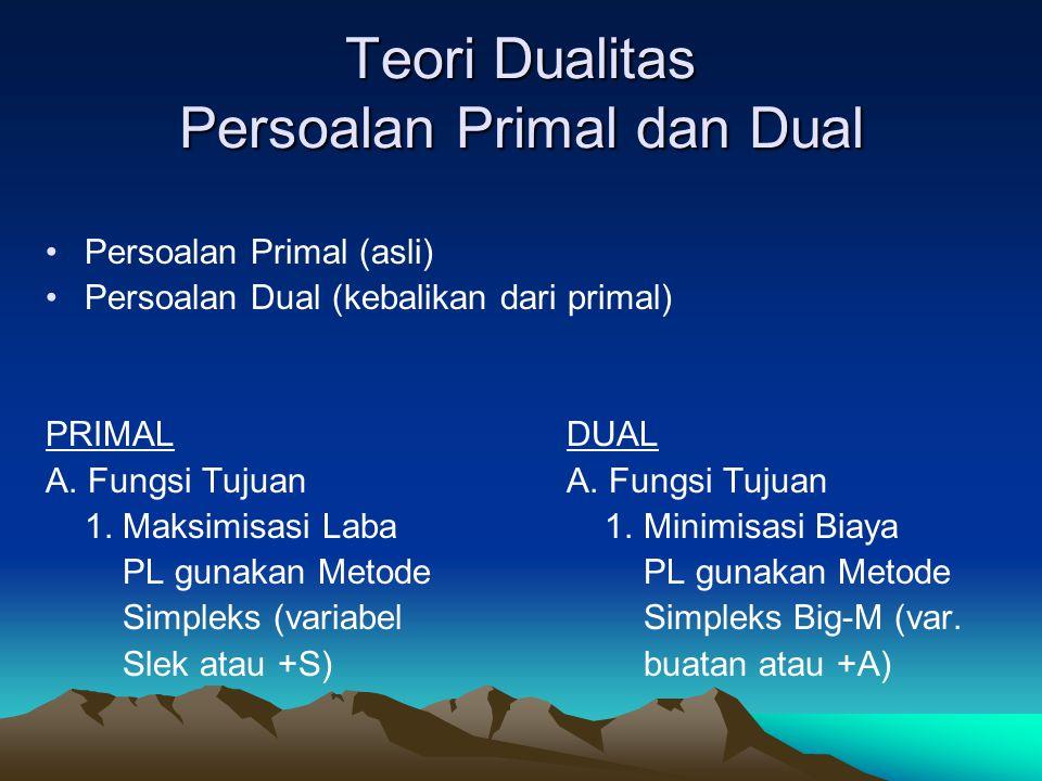 Teori Dualitas Persoalan Primal dan Dual