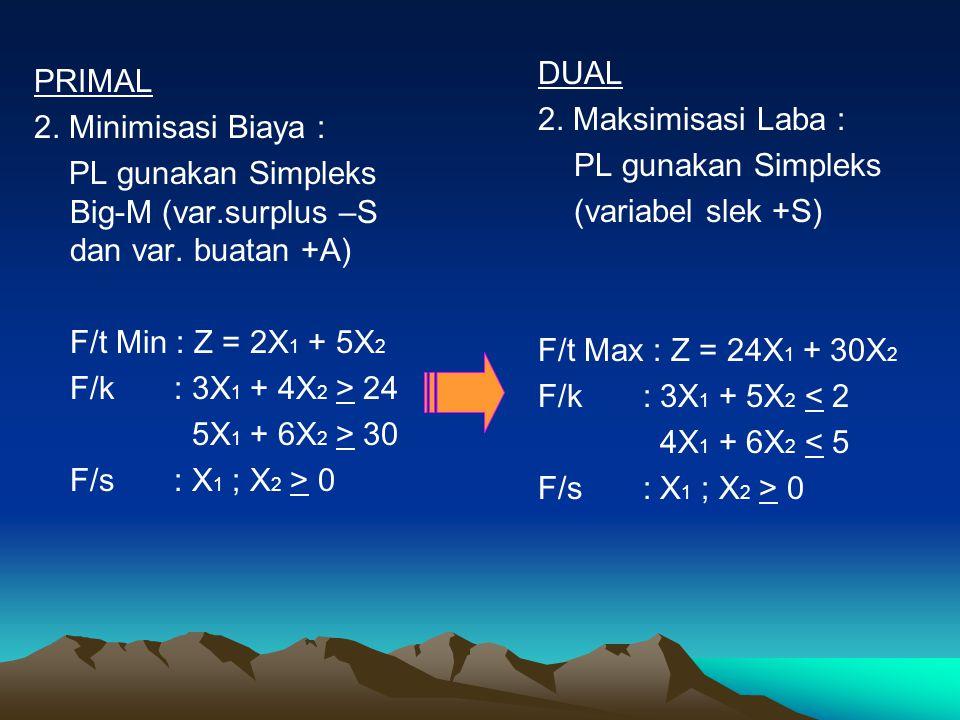 DUAL 2. Maksimisasi Laba : PL gunakan Simpleks. (variabel slek +S) F/t Max : Z = 24X1 + 30X2. F/k : 3X1 + 5X2 < 2.