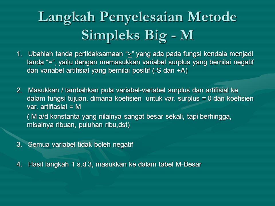 Langkah Penyelesaian Metode Simpleks Big - M