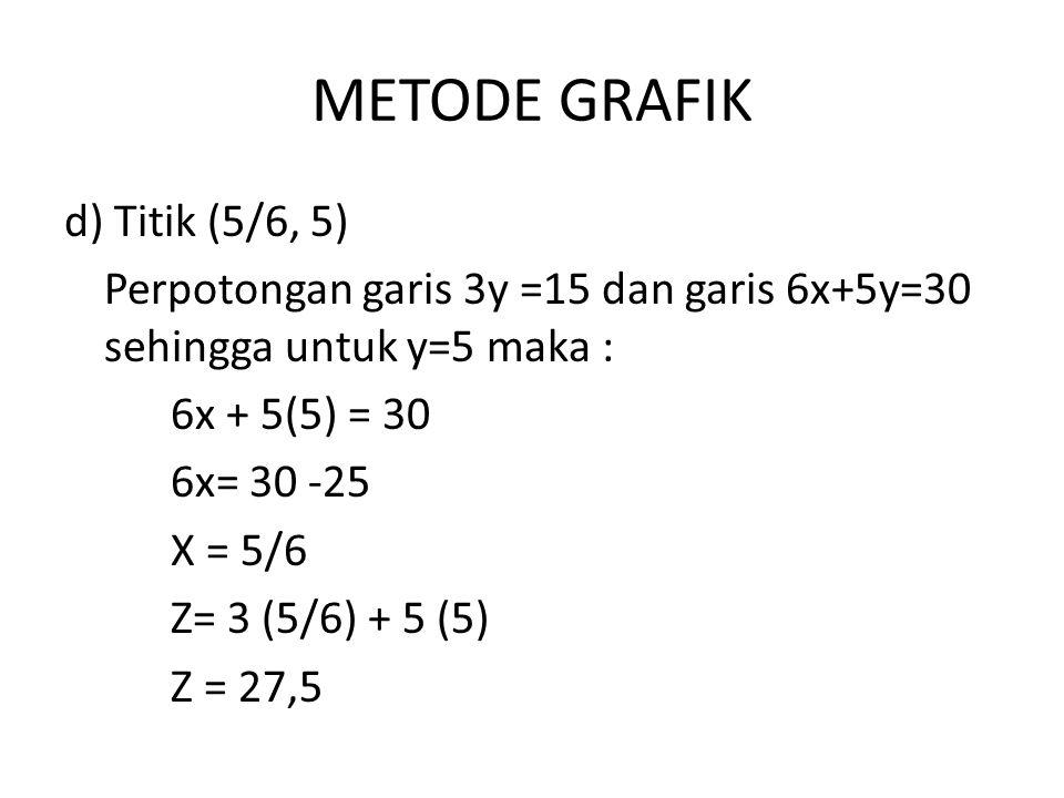 METODE GRAFIK d) Titik (5/6, 5)