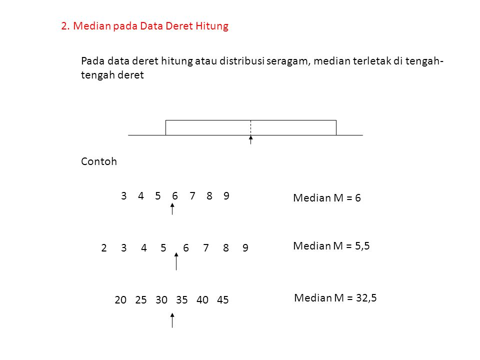 2. Median pada Data Deret Hitung