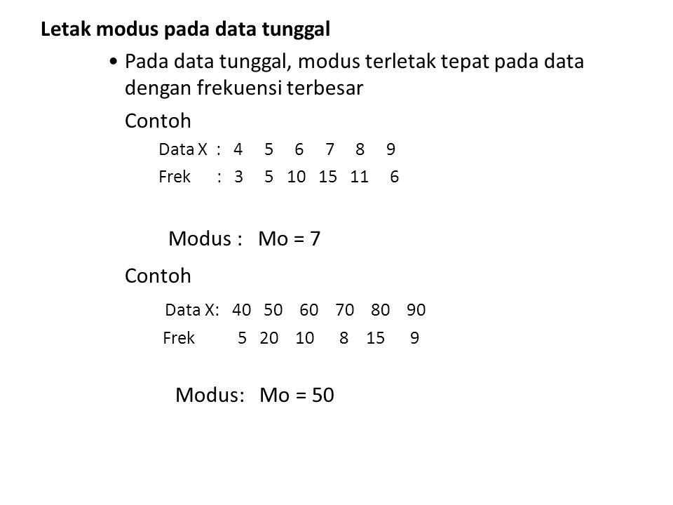 Letak modus pada data tunggal