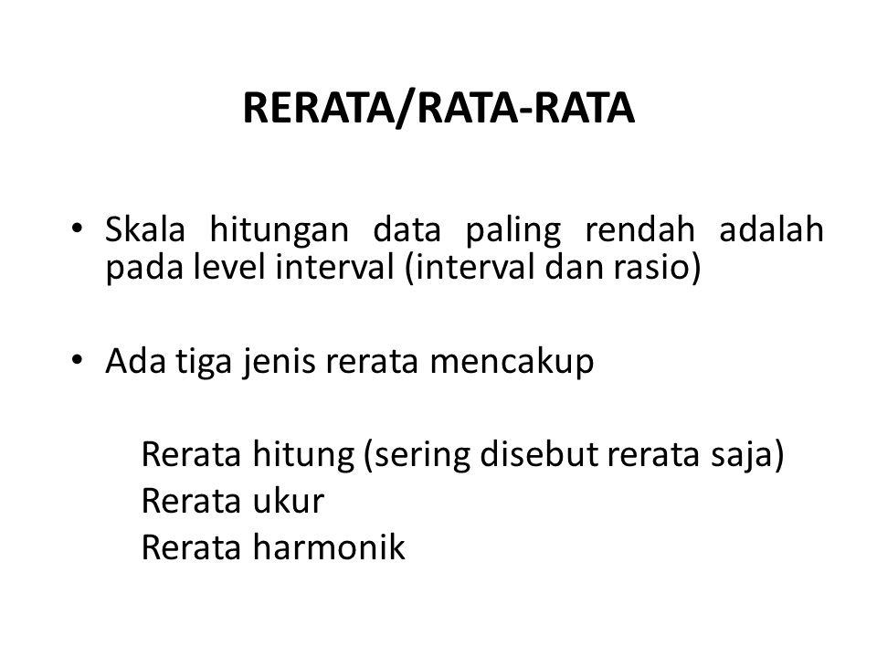 RERATA/RATA-RATA Skala hitungan data paling rendah adalah pada level interval (interval dan rasio) Ada tiga jenis rerata mencakup.