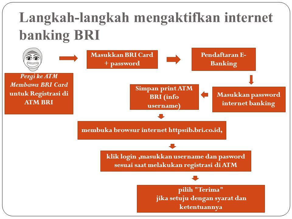 Langkah-langkah mengaktifkan internet banking BRI