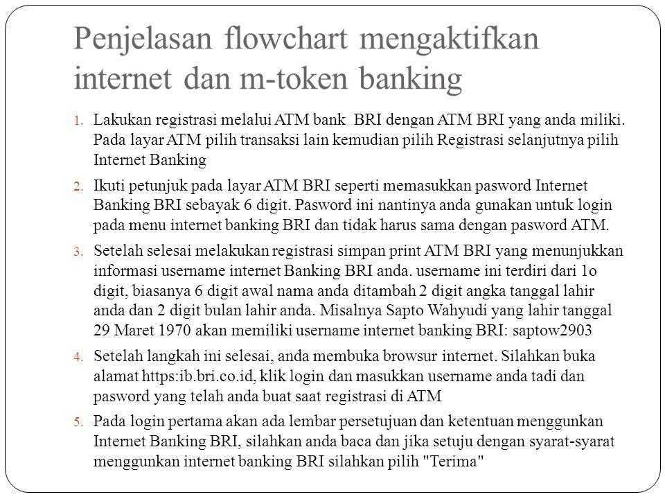 Penjelasan flowchart mengaktifkan internet dan m-token banking